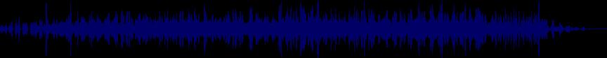 waveform of track #11863