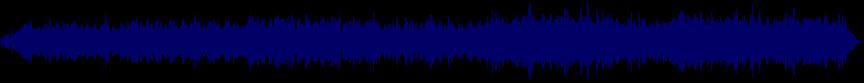 waveform of track #11868