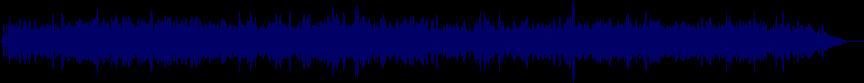 waveform of track #11879