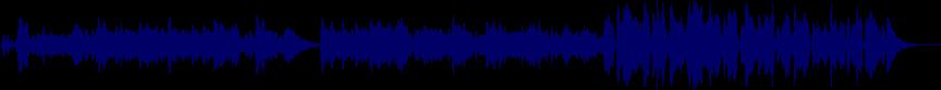 waveform of track #11882