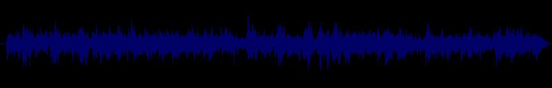 waveform of track #118037