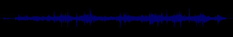 waveform of track #118058