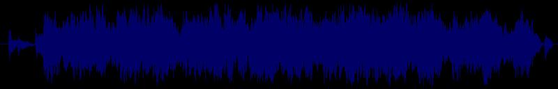 waveform of track #118059