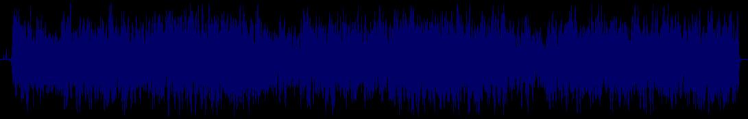 waveform of track #118071