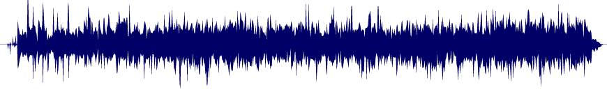 waveform of track #118145