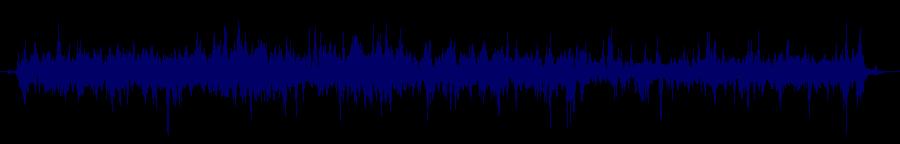 waveform of track #118167