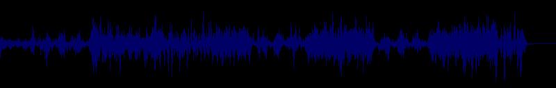 waveform of track #118194