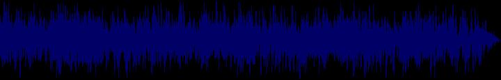 waveform of track #118197
