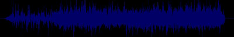 waveform of track #118238