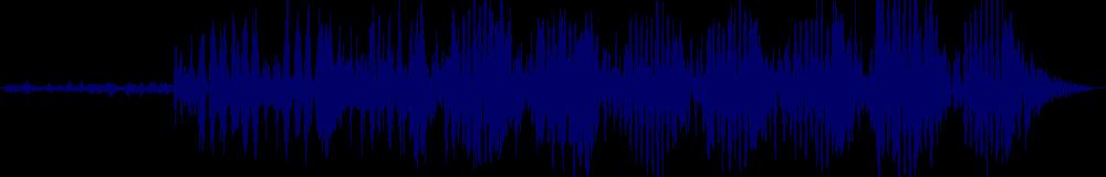 waveform of track #118281