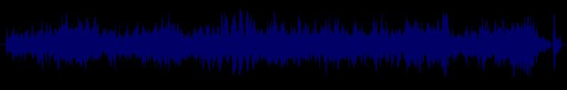 waveform of track #118295