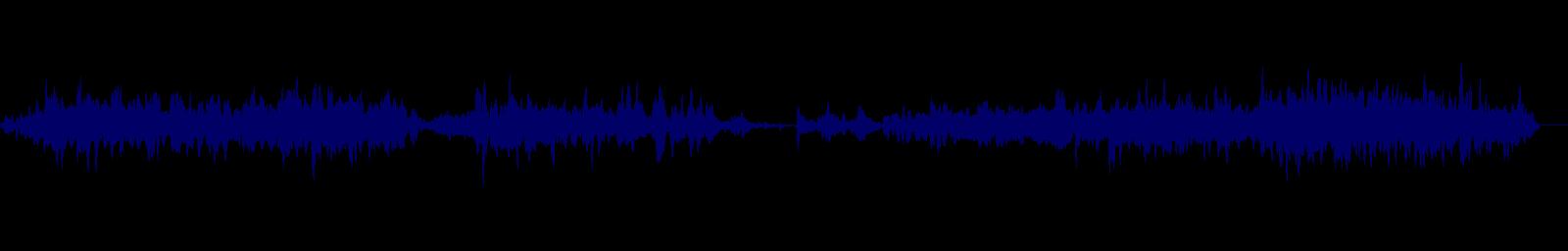 waveform of track #118365