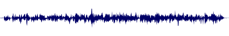 waveform of track #118398