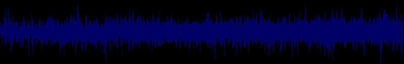 waveform of track #118400