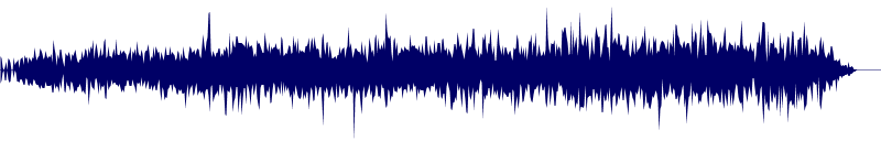 waveform of track #118412
