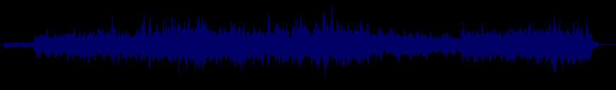 waveform of track #118440