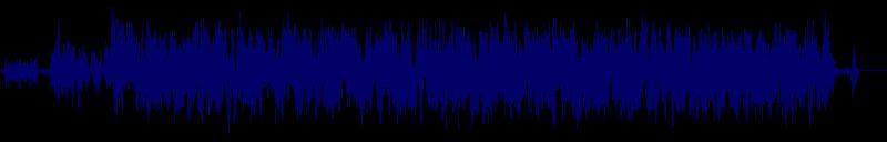 waveform of track #118508