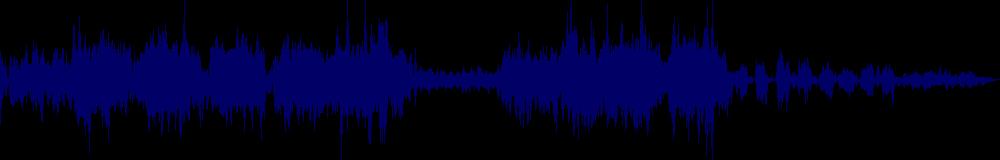 waveform of track #118528