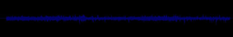 waveform of track #118530