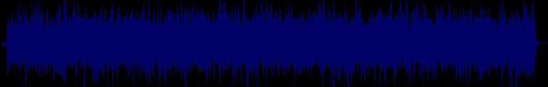 waveform of track #118533