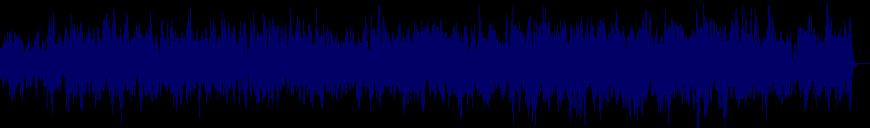 waveform of track #118545