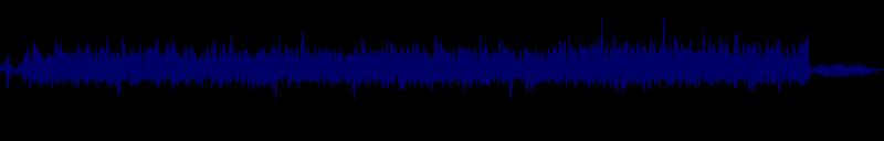waveform of track #118594