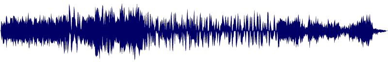 waveform of track #118596