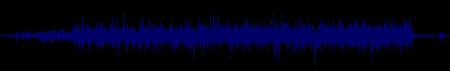 waveform of track #118748