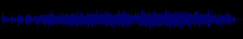 waveform of track #118858