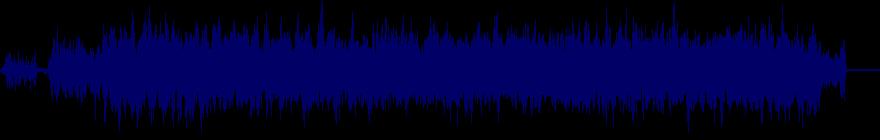 waveform of track #118876