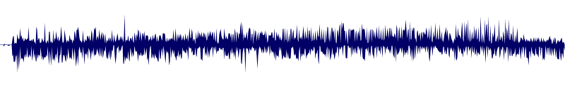 waveform of track #118937