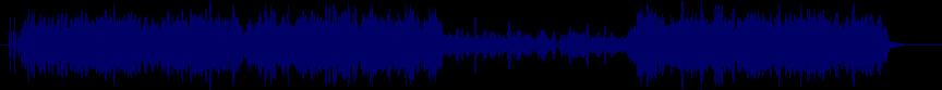 waveform of track #11953