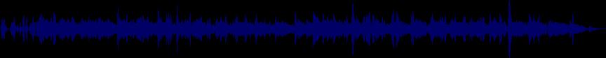 waveform of track #11964