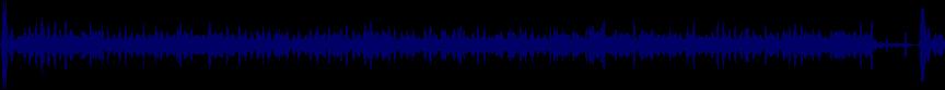 waveform of track #11982