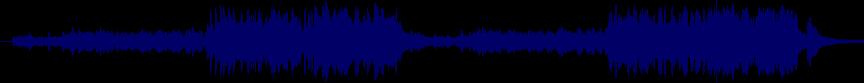 waveform of track #11985