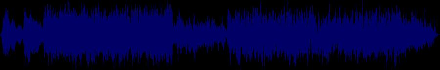 waveform of track #119003