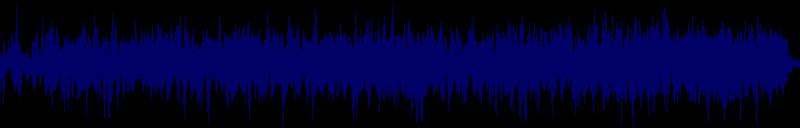 waveform of track #119129