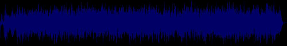waveform of track #119145