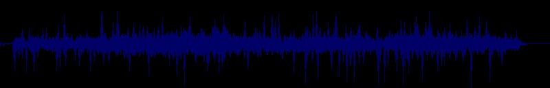 waveform of track #119220