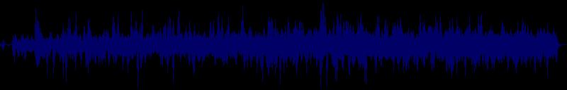 waveform of track #119283