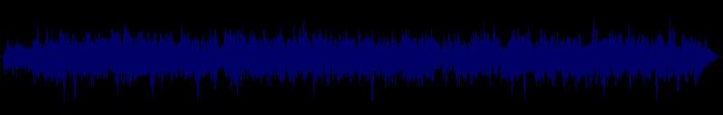 waveform of track #119410
