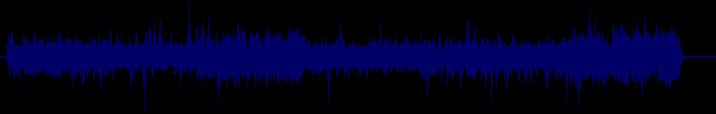 waveform of track #119549