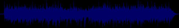 waveform of track #119557