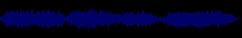 waveform of track #119862