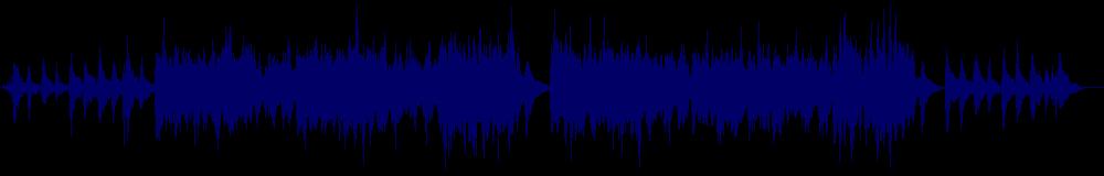 waveform of track #119874