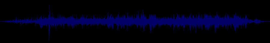 waveform of track #119886