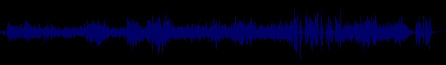 waveform of track #119897