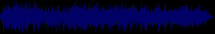 waveform of track #119937