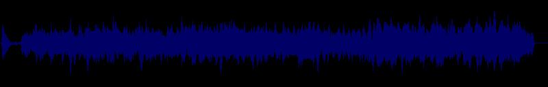 waveform of track #119974