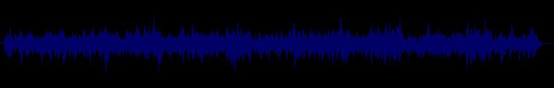 waveform of track #119987